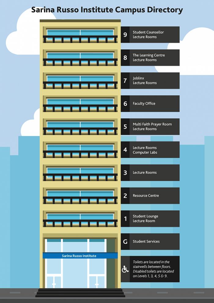 sri-campus-vertical-map